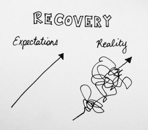 Recovery, confused